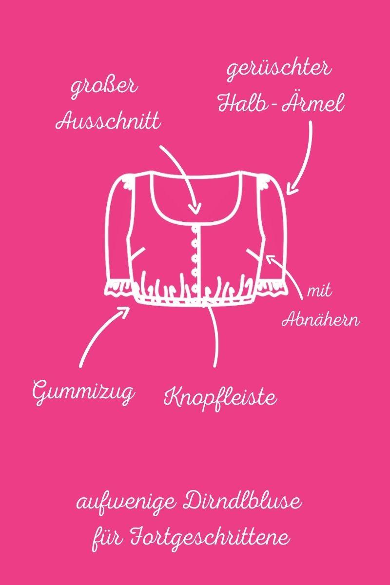 Blog Outfit Josefa Dirndl-Nähbuch Ayse Westdickenberg 2