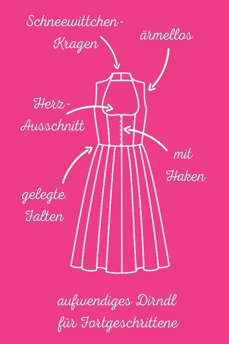 Blog Outfit Josefa Dirndl-Nähbuch Ayse Westdickenberg 3