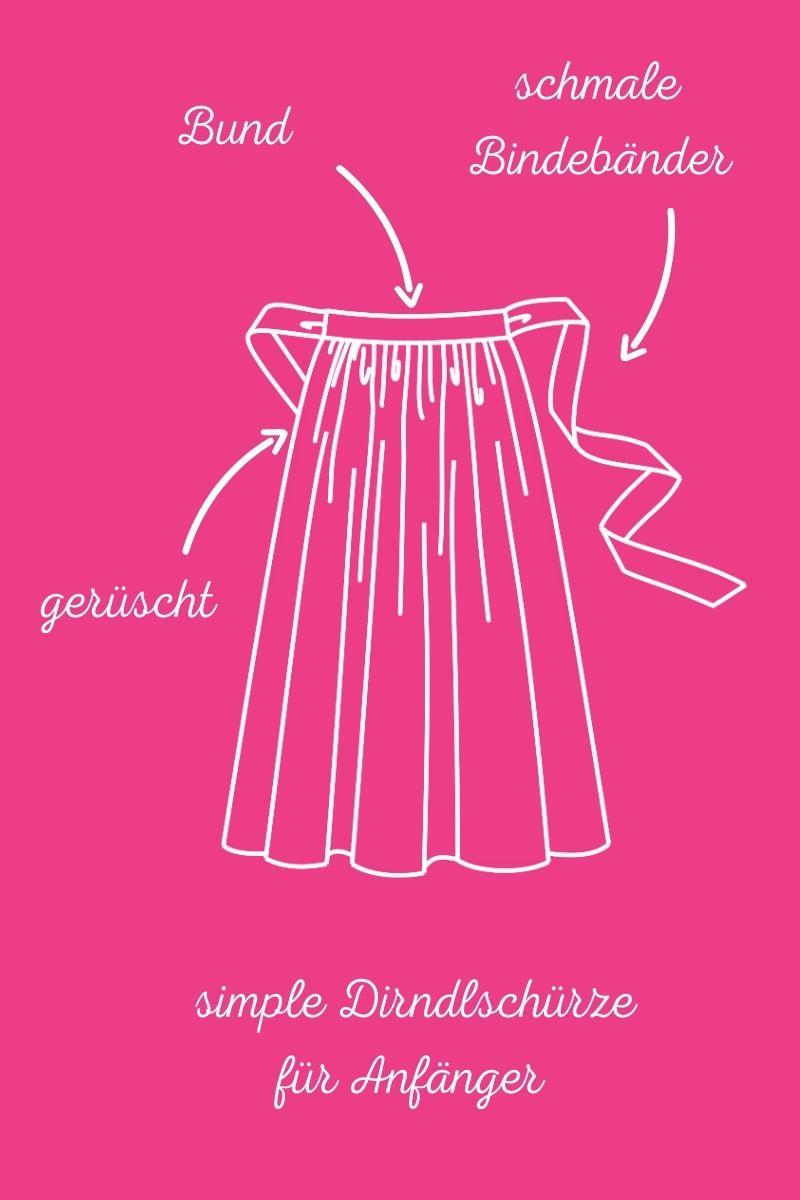 Blog Outfit Lola Dirndl-Nähbuch Ayse Westdickenberg 1