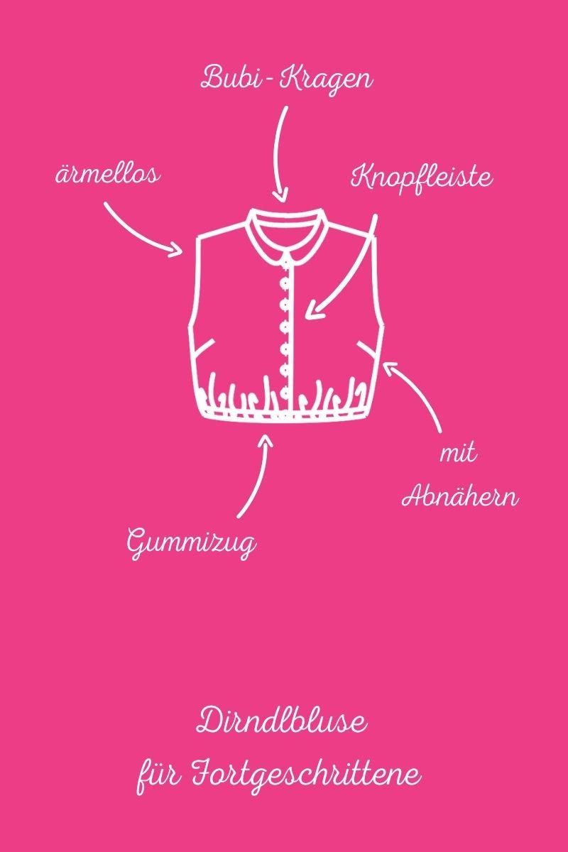 Blog Outfit Lola Dirndl-Nähbuch Ayse Westdickenberg 2