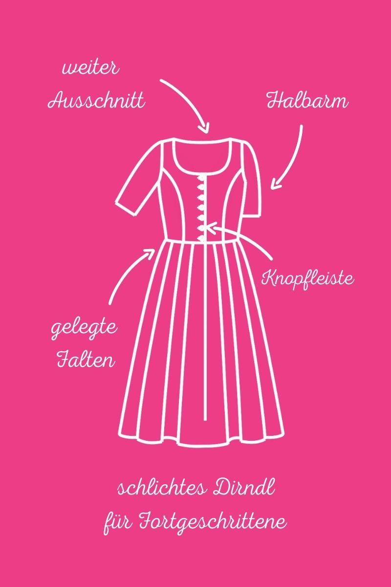 Blog Outfit Lola Dirndl-Nähbuch Ayse Westdickenberg 3