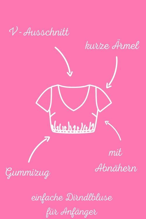 Blog Outfit Luisa Dirndl-Nähbuch Ayse Westdickenberg 3